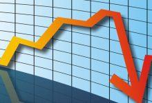 Photo of Прибыль госбанков в 3-м квартале составляет 24,5 миллиарда. Это на 19% меньше чем в прошлом году