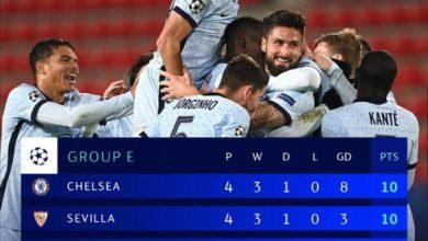 Photo of Определились первые два участника плей-офф Лиги чемпионов УЕФА